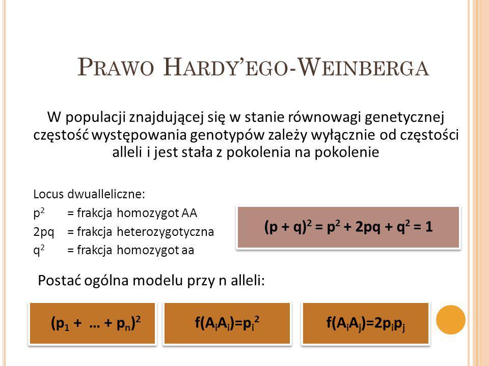 Prawo Hardy'ego-Weinberga