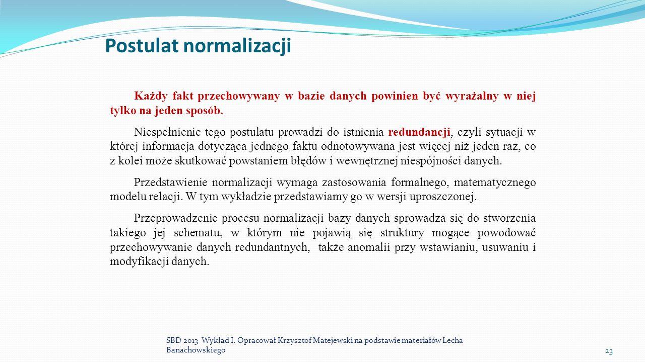 Postulat normalizacji
