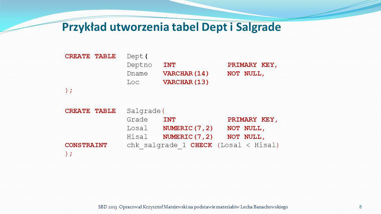 Przykład utworzenia tabel Dept i Salgrade