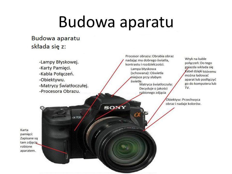 Budowa aparatu