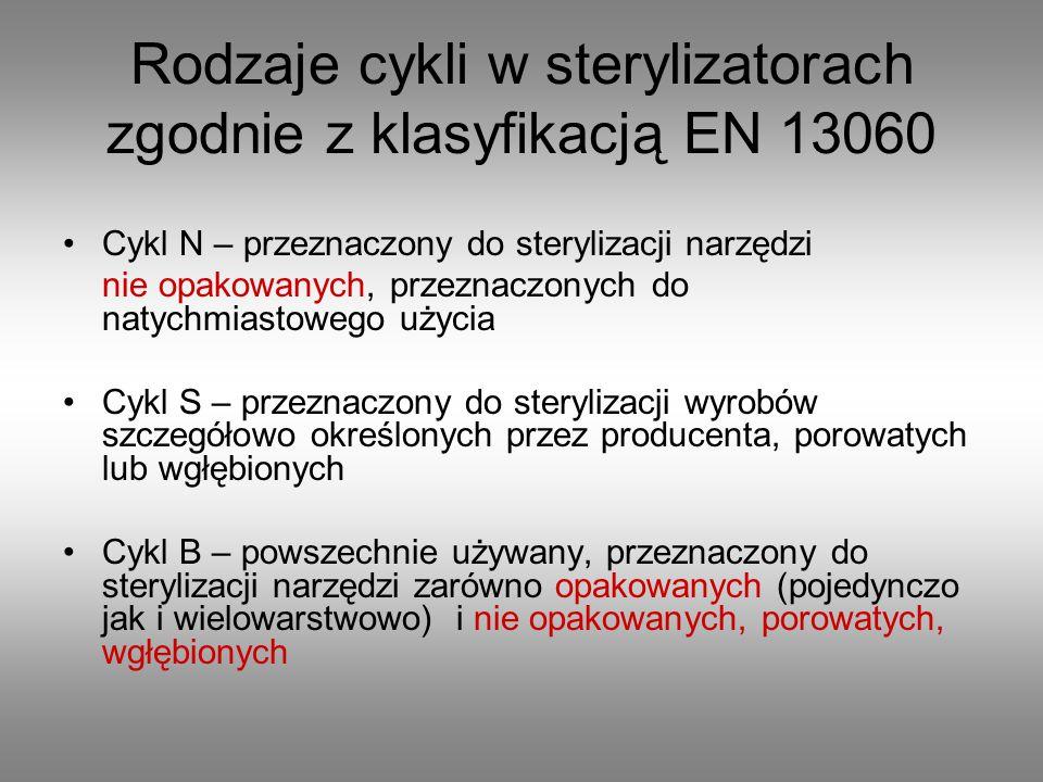 Rodzaje cykli w sterylizatorach zgodnie z klasyfikacją EN 13060