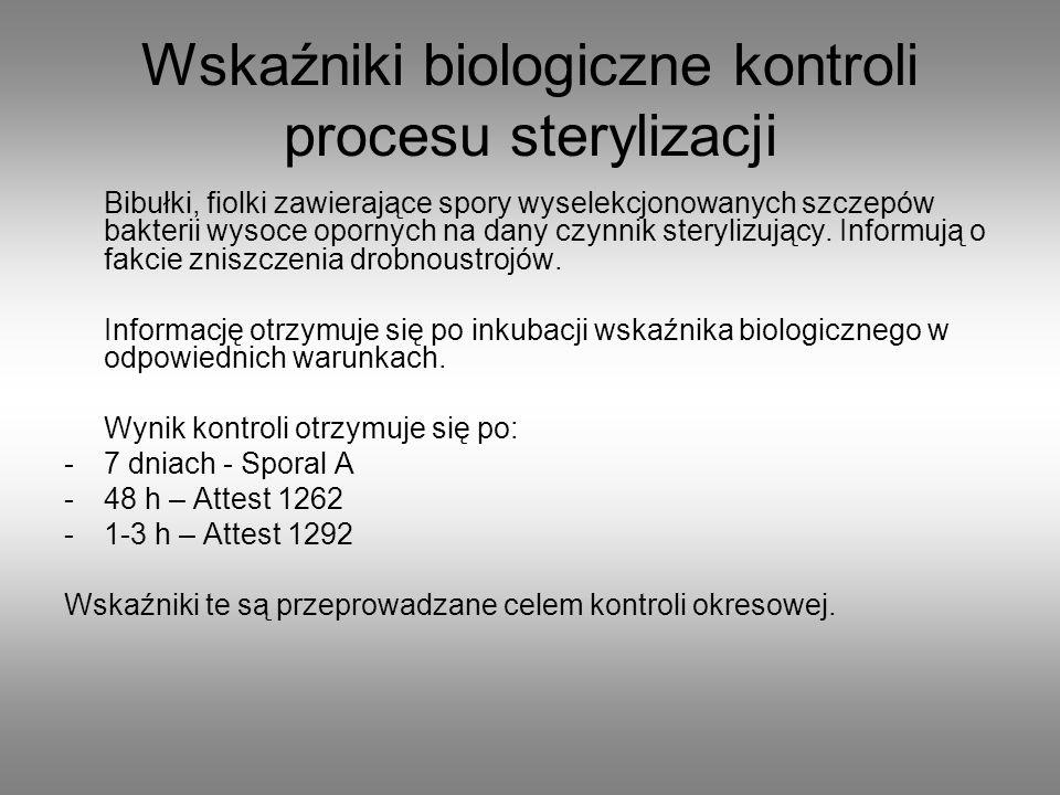 Wskaźniki biologiczne kontroli procesu sterylizacji