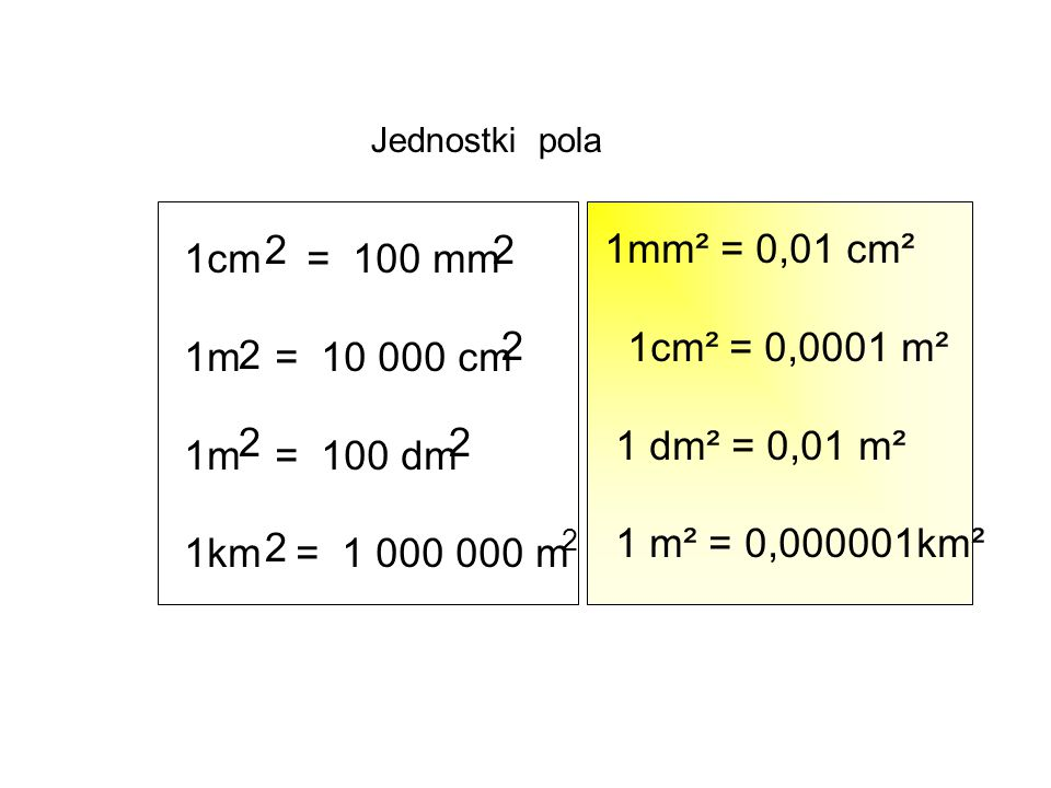 Jednostki pola 2. 2. 1mm² = 0,01 cm². 1cm² = 0,0001 m². 1 dm² = 0,01 m². 1 m² = 0,000001km². 1cm = 100 mm.