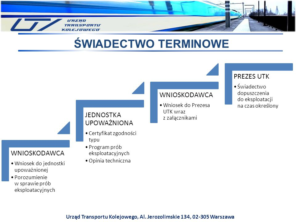 Urząd Transportu Kolejowego, Al. Jerozolimskie 134, 02-305 Warszawa