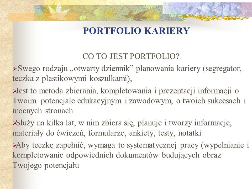 PORTFOLIO KARIERY CO TO JEST PORTFOLIO