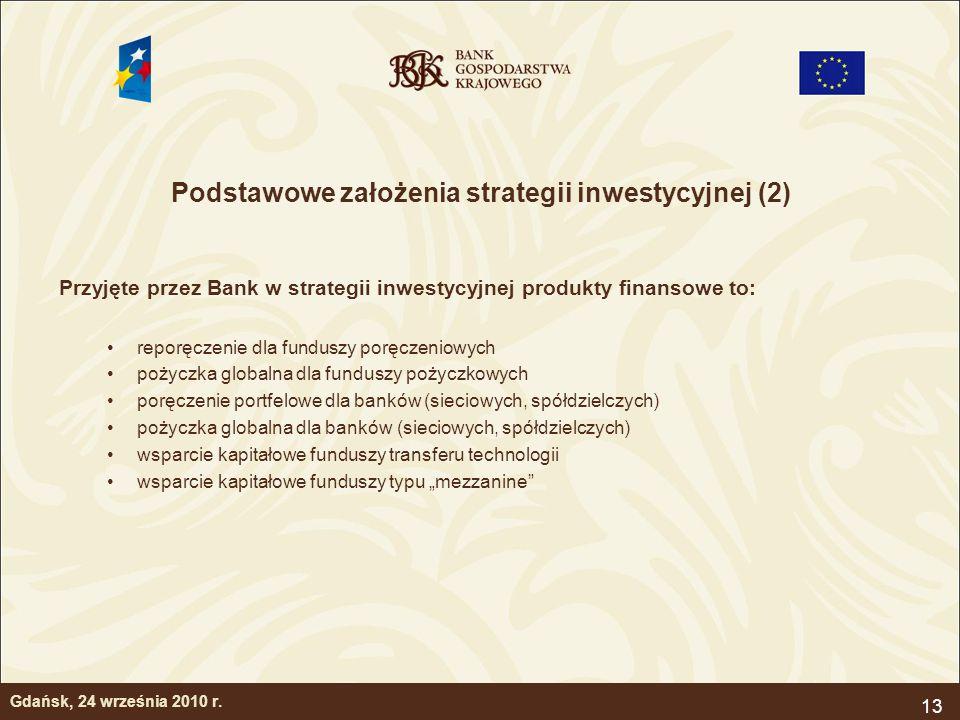 Podstawowe założenia strategii inwestycyjnej (2)