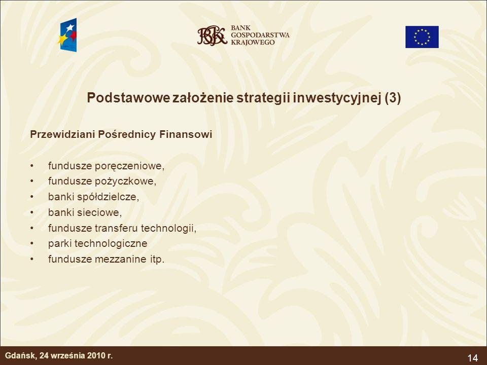 Podstawowe założenie strategii inwestycyjnej (3)