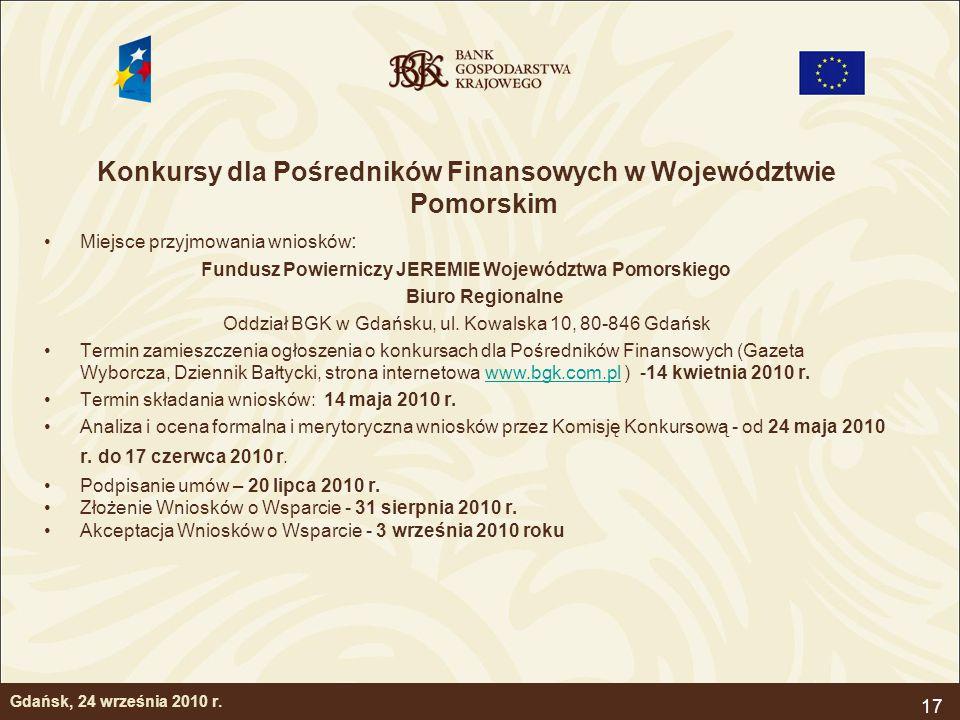 Konkursy dla Pośredników Finansowych w Województwie Pomorskim