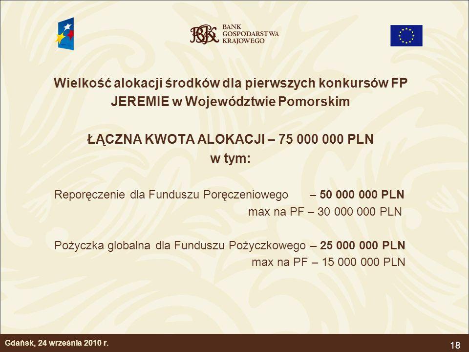 Wielkość alokacji środków dla pierwszych konkursów FP