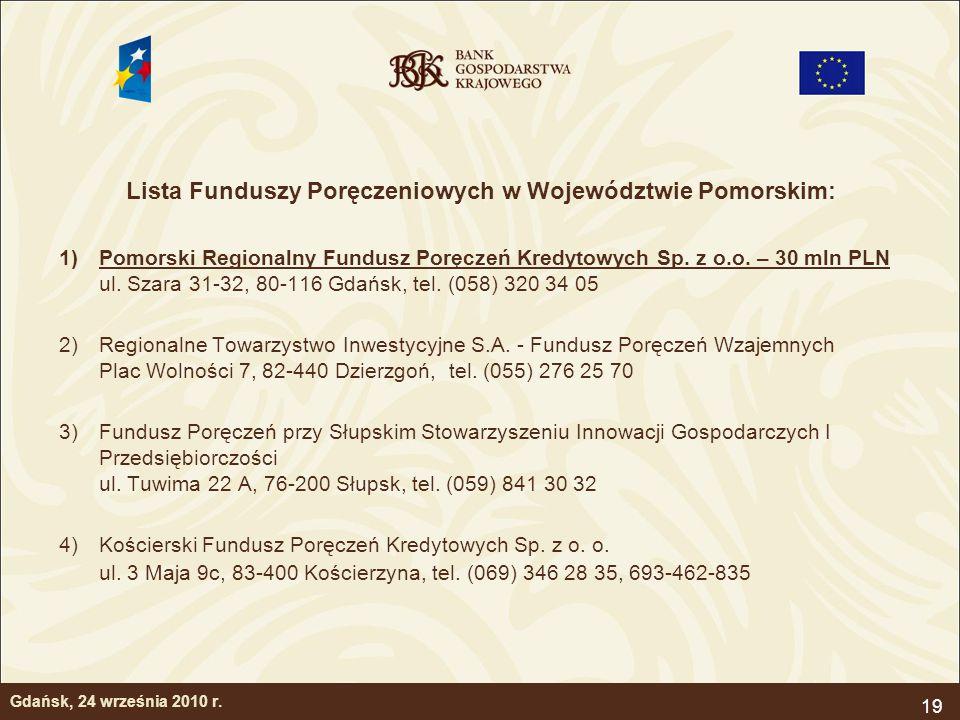 Lista Funduszy Poręczeniowych w Województwie Pomorskim: