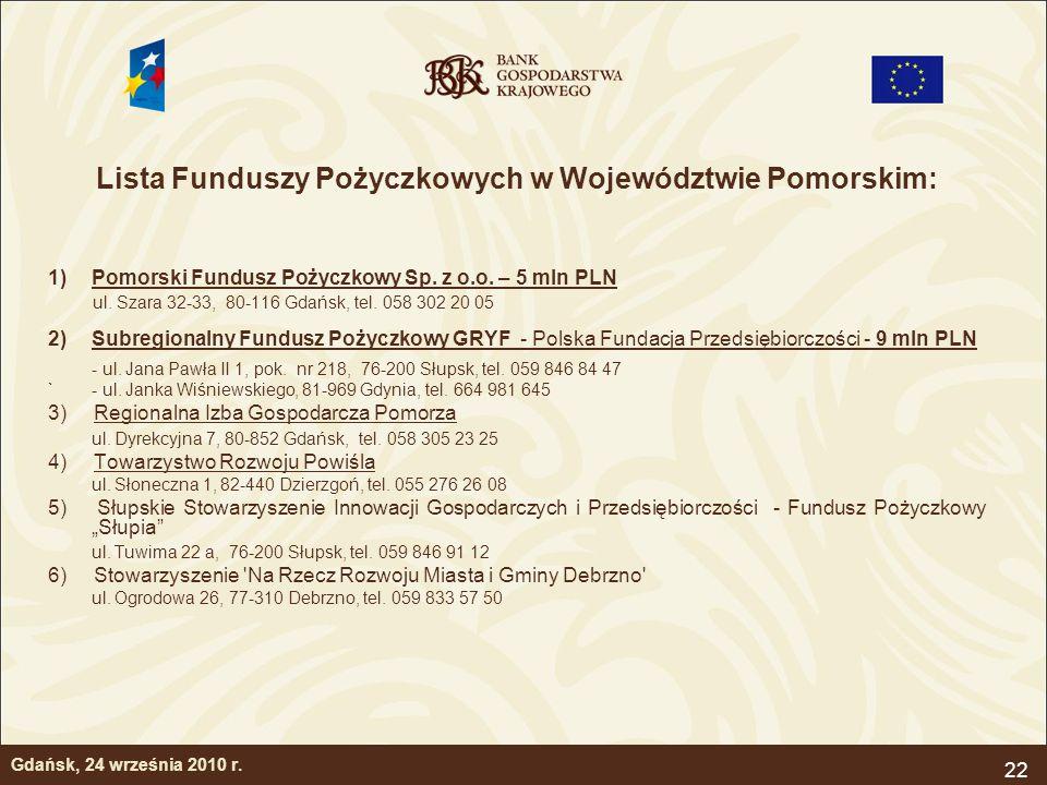 Lista Funduszy Pożyczkowych w Województwie Pomorskim: