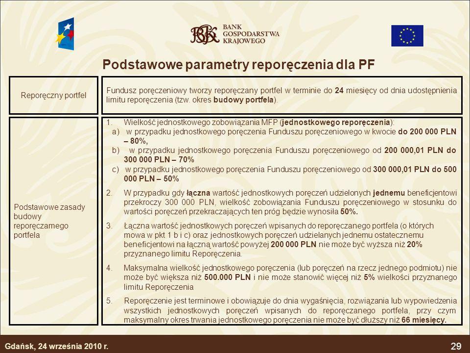 Podstawowe parametry reporęczenia dla PF