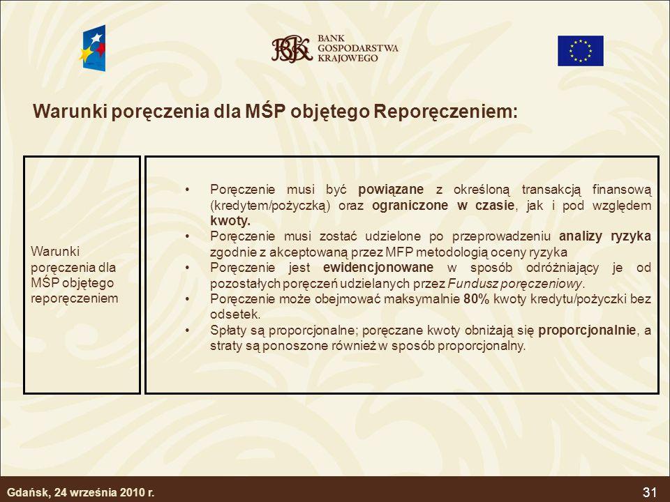 Warunki poręczenia dla MŚP objętego Reporęczeniem: