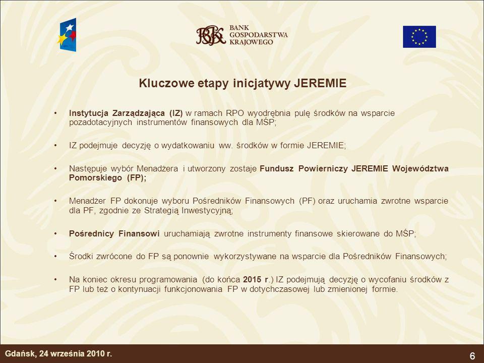 Kluczowe etapy inicjatywy JEREMIE
