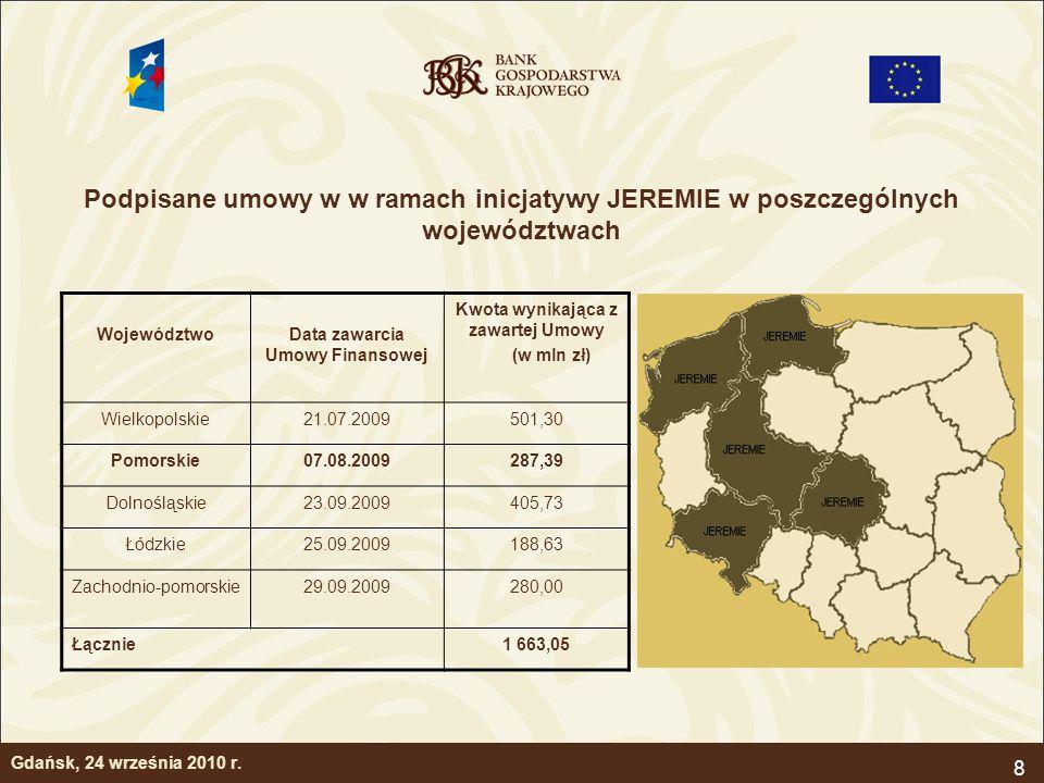 Data zawarcia Umowy Finansowej Kwota wynikająca z zawartej Umowy
