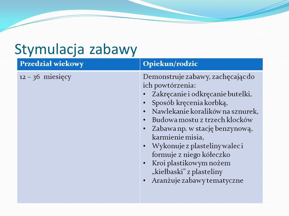 Stymulacja zabawy Przedział wiekowy Opiekun/rodzic 12 – 36 miesięcy