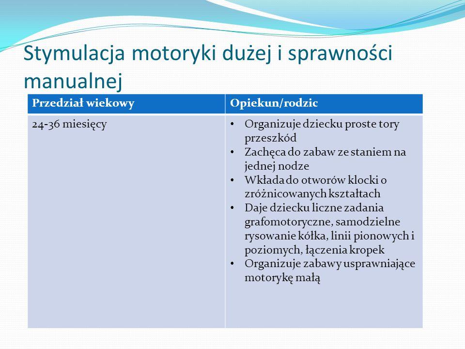 Stymulacja motoryki dużej i sprawności manualnej