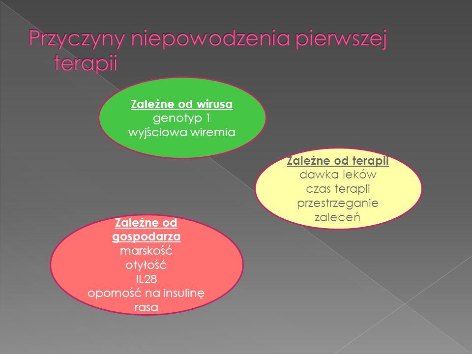 Przyczyny niepowodzenia pierwszej terapii