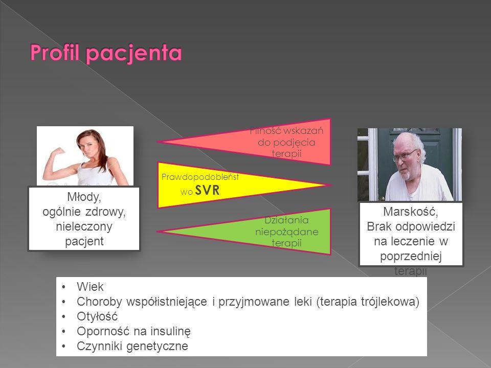 Profil pacjenta Młody, ogólnie zdrowy, nieleczony pacjent Marskość,