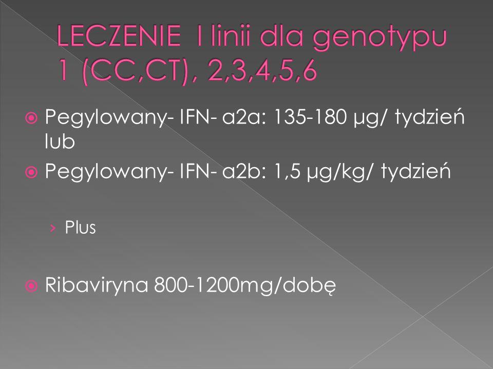 LECZENIE I linii dla genotypu 1 (CC,CT), 2,3,4,5,6