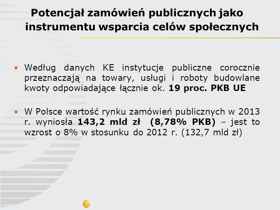 Potencjał zamówień publicznych jako instrumentu wsparcia celów społecznych
