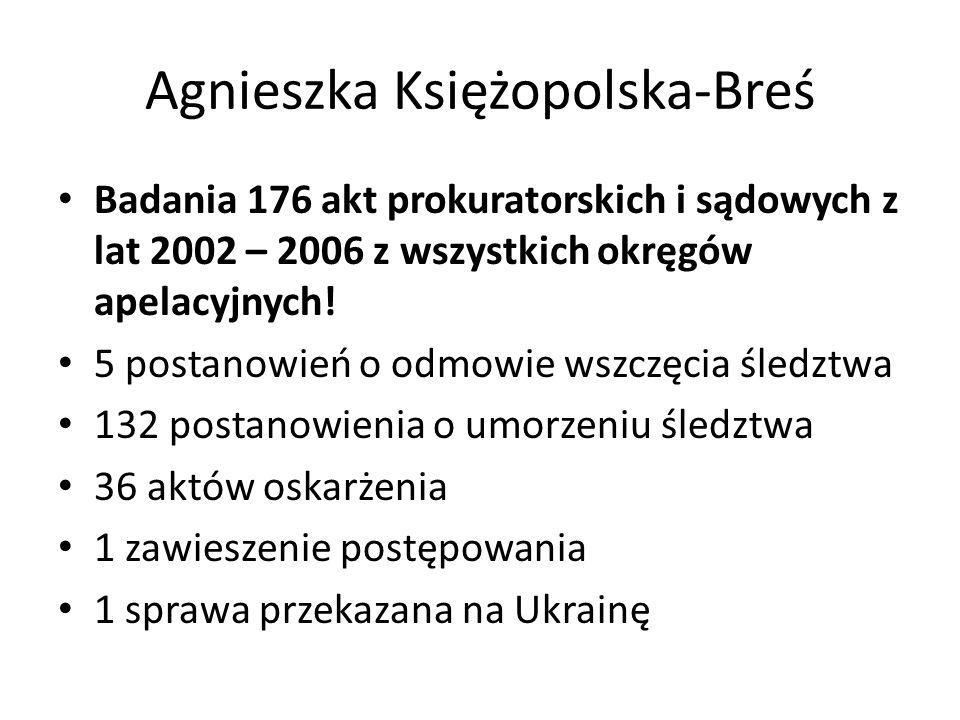 Agnieszka Księżopolska-Breś
