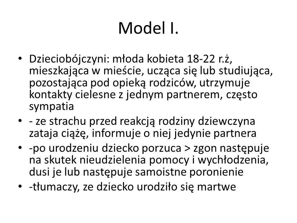 Model I.