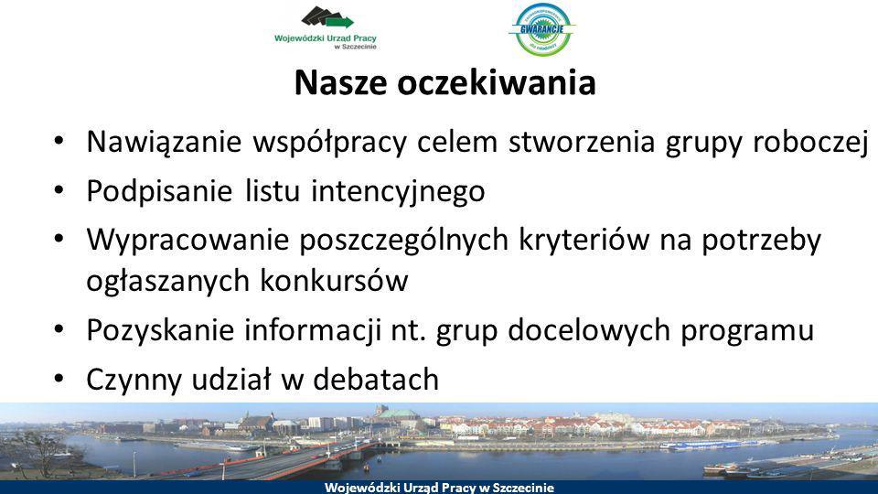 Nasze oczekiwania Nawiązanie współpracy celem stworzenia grupy roboczej. Podpisanie listu intencyjnego.