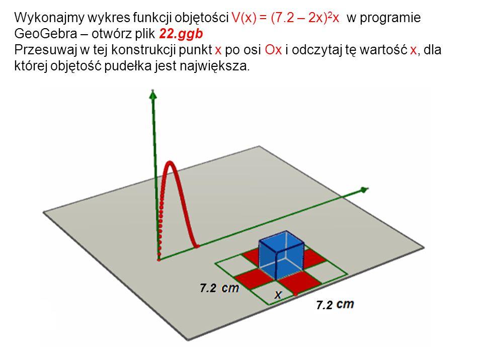 Wykonajmy wykres funkcji objętości V(x) = (7