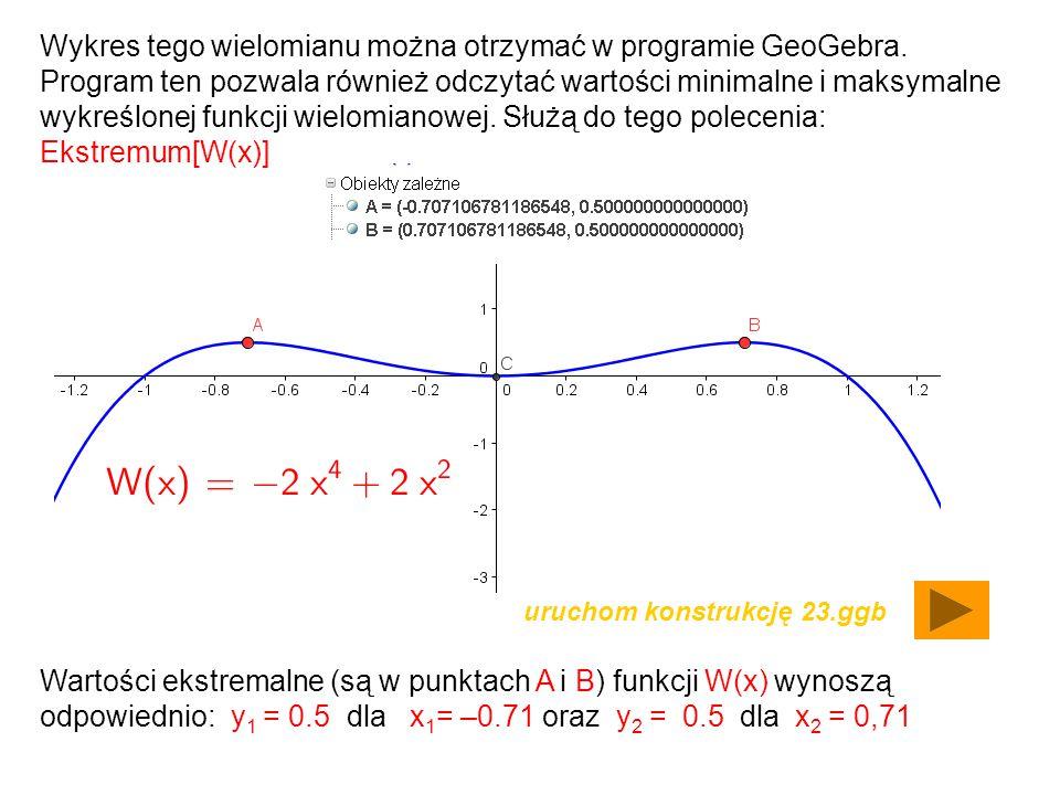 Wykres tego wielomianu można otrzymać w programie GeoGebra