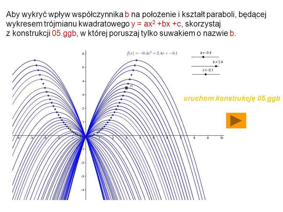 Aby wykryć wpływ współczynnika b na położenie i kształt paraboli, będącej