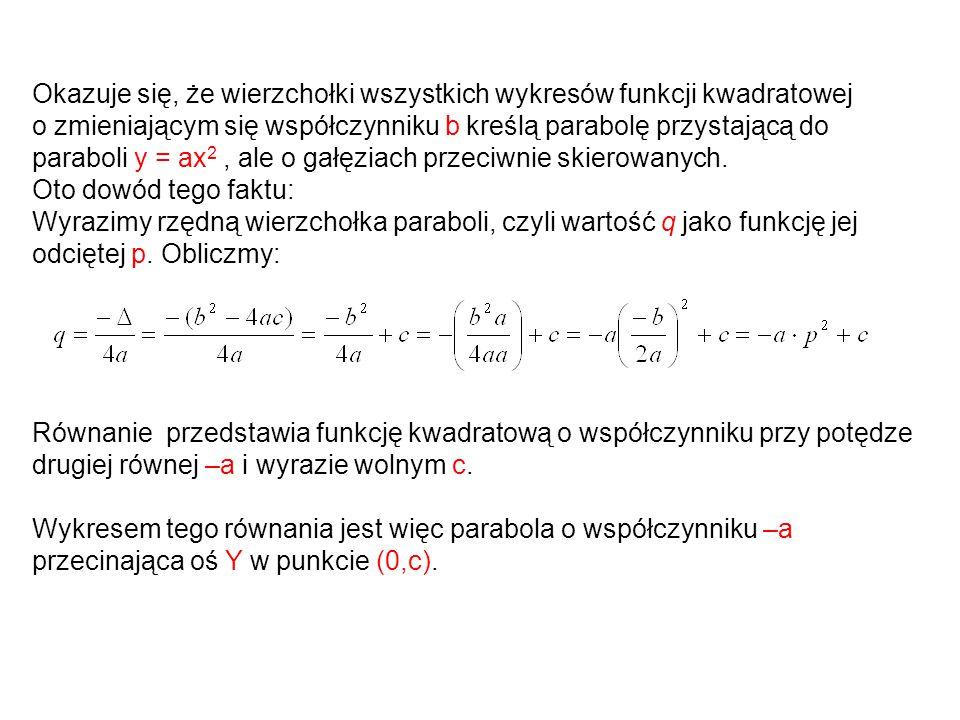 Okazuje się, że wierzchołki wszystkich wykresów funkcji kwadratowej o zmieniającym się współczynniku b kreślą parabolę przystającą do paraboli y = ax2 , ale o gałęziach przeciwnie skierowanych.