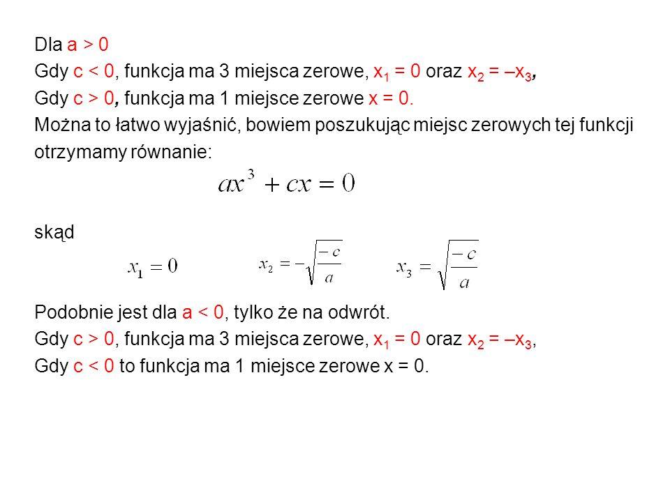 Dla a > 0 Gdy c < 0, funkcja ma 3 miejsca zerowe, x1 = 0 oraz x2 = –x3, Gdy c > 0, funkcja ma 1 miejsce zerowe x = 0.