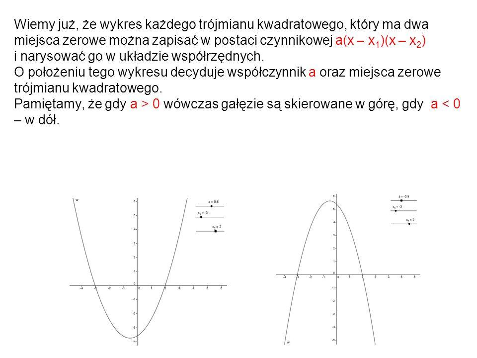 Wiemy już, że wykres każdego trójmianu kwadratowego, który ma dwa miejsca zerowe można zapisać w postaci czynnikowej a(x – x1)(x – x2) i narysować go w układzie współrzędnych.