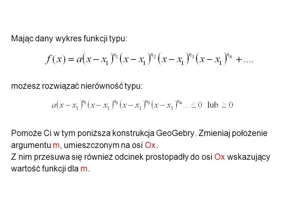 Mając dany wykres funkcji typu: