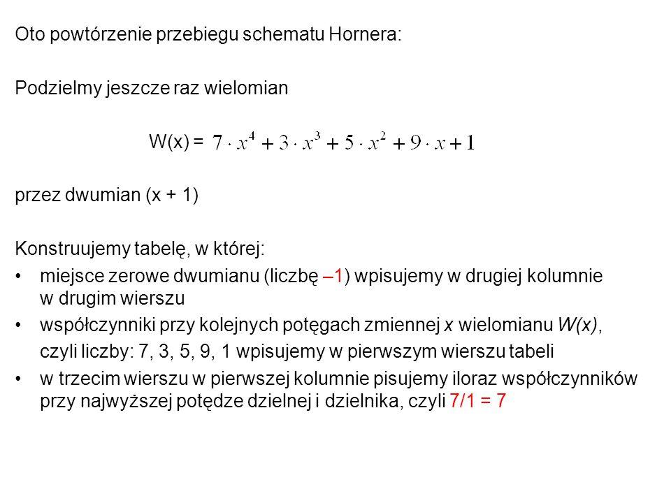Oto powtórzenie przebiegu schematu Hornera: