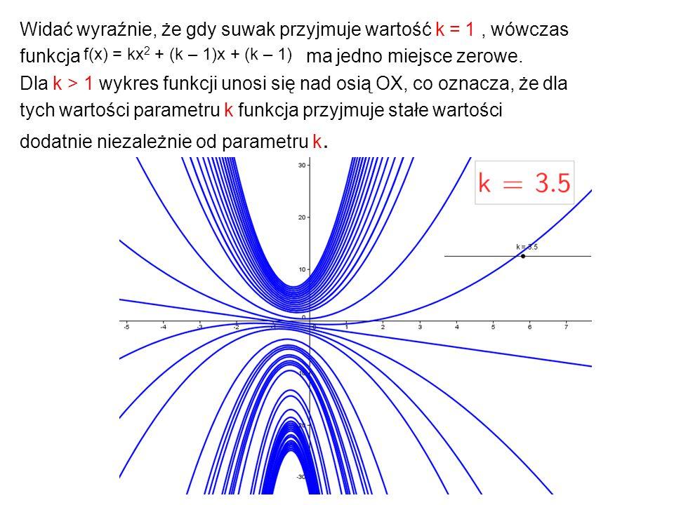 Widać wyraźnie, że gdy suwak przyjmuje wartość k = 1 , wówczas