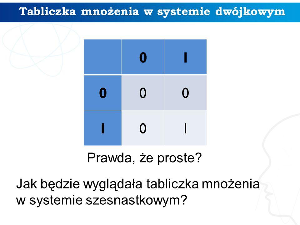 Tabliczka mnożenia w systemie dwójkowym
