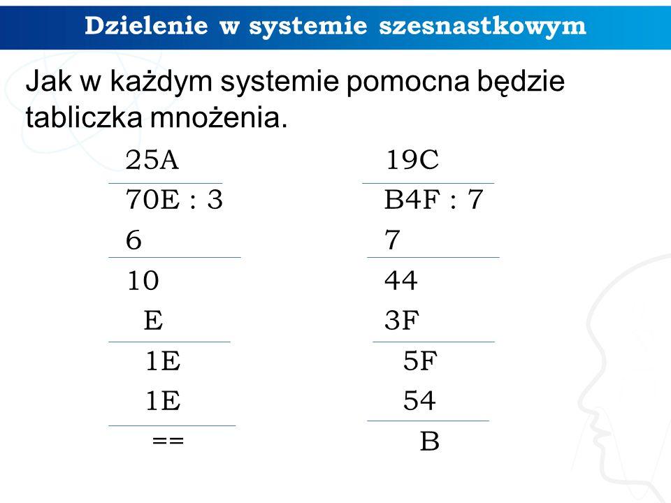 Dzielenie w systemie szesnastkowym