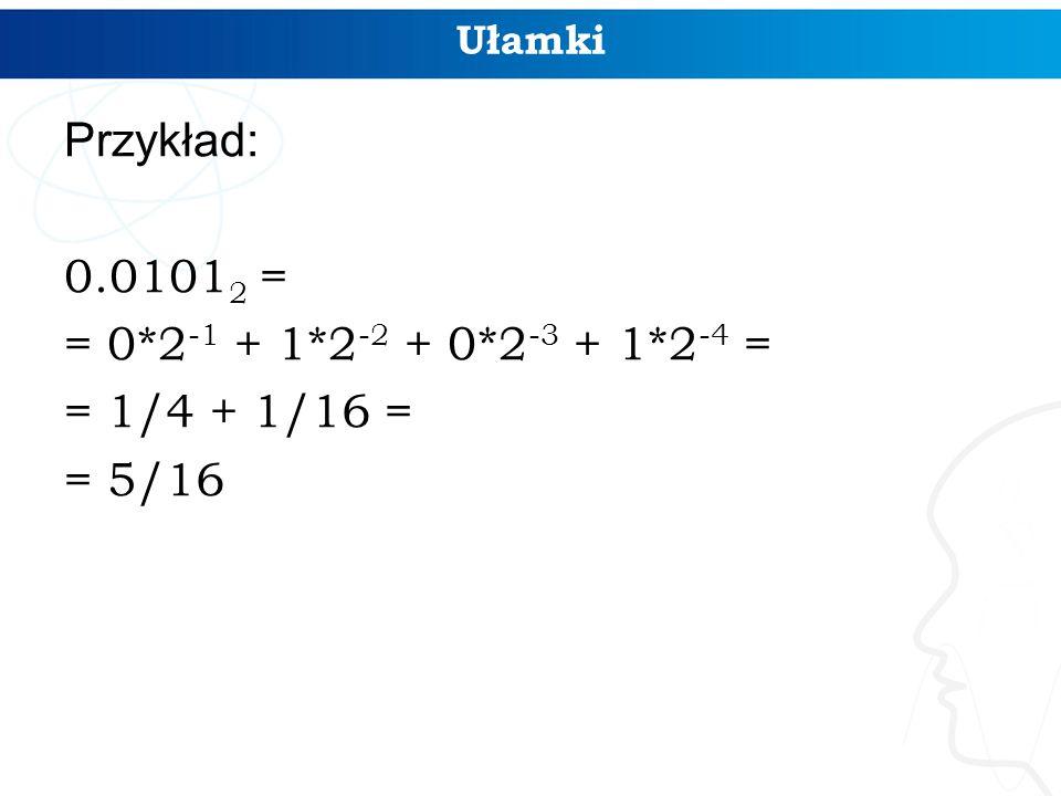 Ułamki Przykład: 0.01012 = = 0*2-1 + 1*2-2 + 0*2-3 + 1*2-4 = = 1/4 + 1/16 = = 5/16