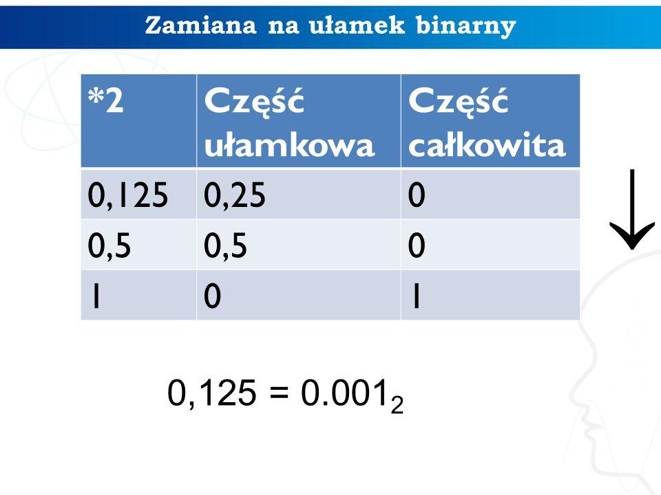 Zamiana na ułamek binarny