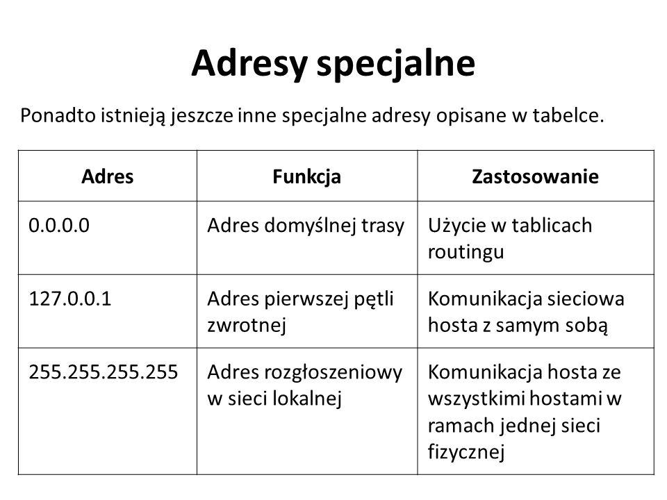 Adresy specjalne Ponadto istnieją jeszcze inne specjalne adresy opisane w tabelce. Adres. Funkcja.
