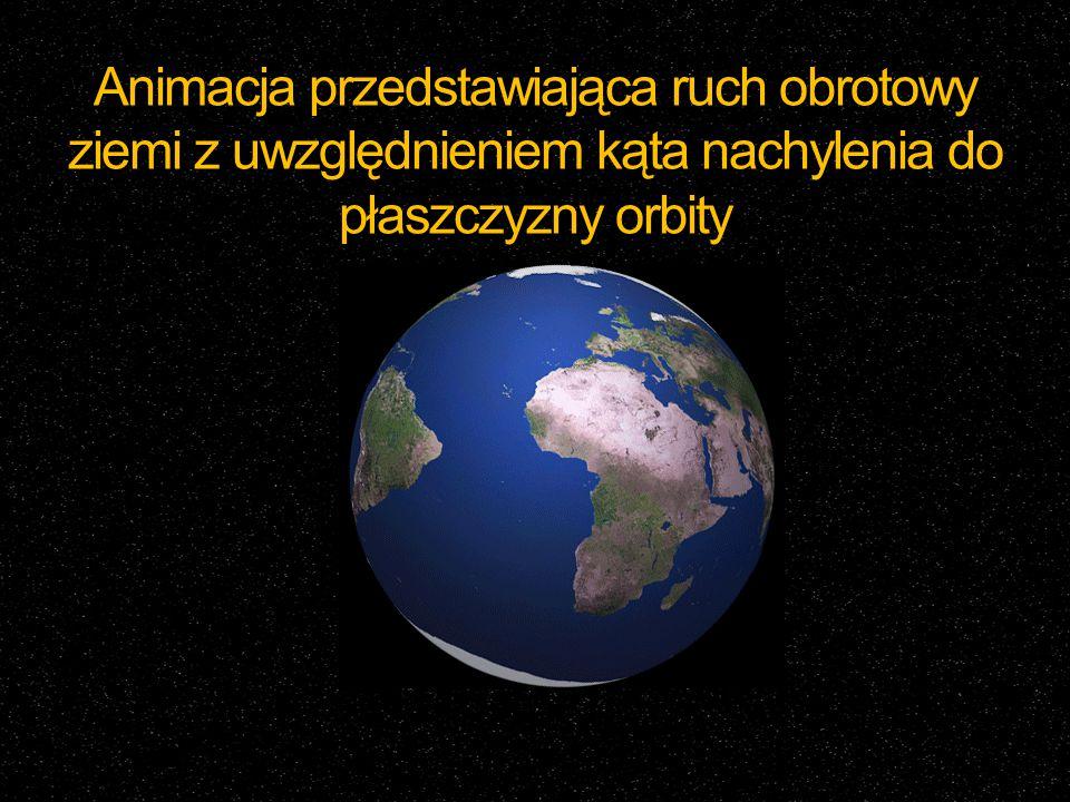 Animacja przedstawiająca ruch obrotowy ziemi z uwzględnieniem kąta nachylenia do płaszczyzny orbity