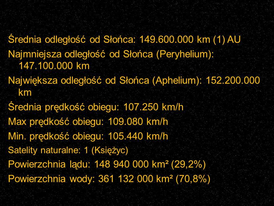 Średnia odległość od Słońca: 149.600.000 km (1) AU