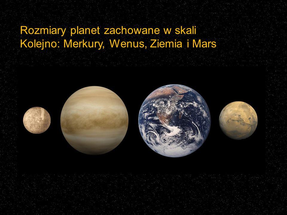 Rozmiary planet zachowane w skali