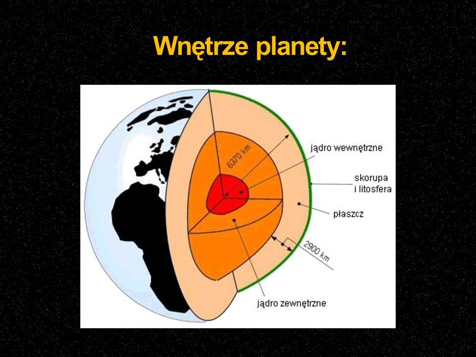 Wnętrze planety: