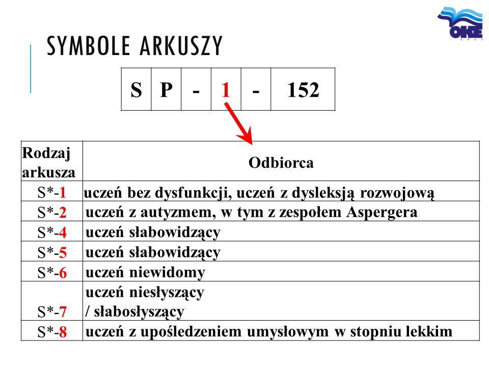 symbole arkuszy S P - 1 152 Rodzaj arkusza Odbiorca S*-1