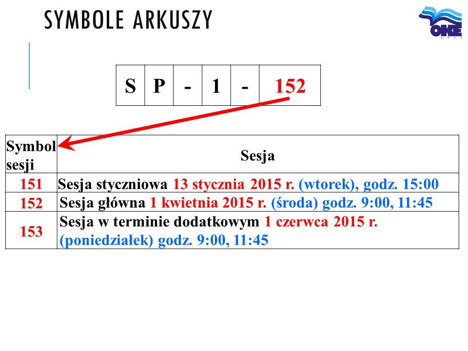 symbole arkuszy S P - 1 152 Symbol sesji Sesja 151
