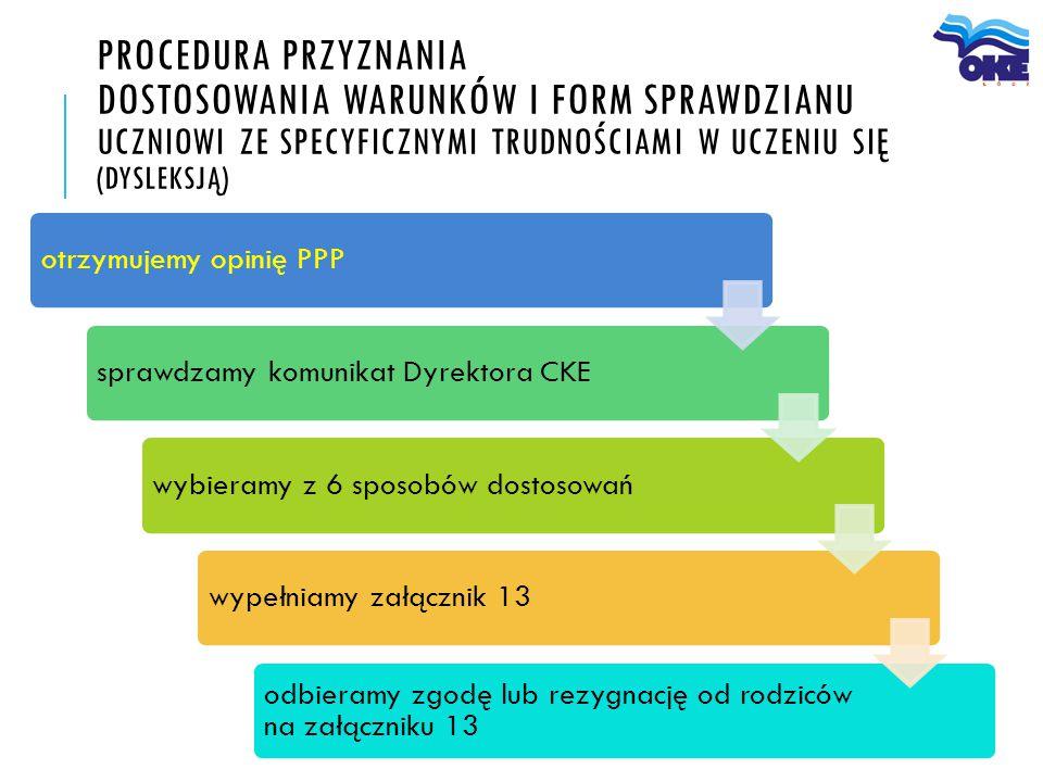Procedura przyznania Dostosowania warunków i form sprawdzianu uczniowi ze specyficznymi trudnościami w uczeniu się (dysleksją)