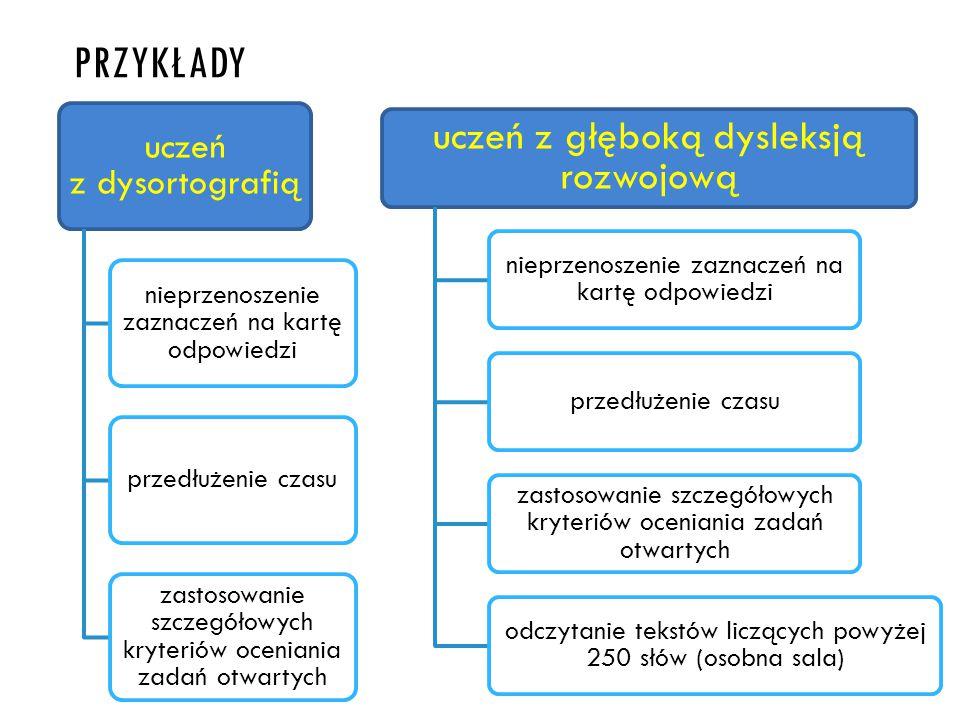 Przykłady uczeń z głęboką dysleksją rozwojową uczeń z dysortografią